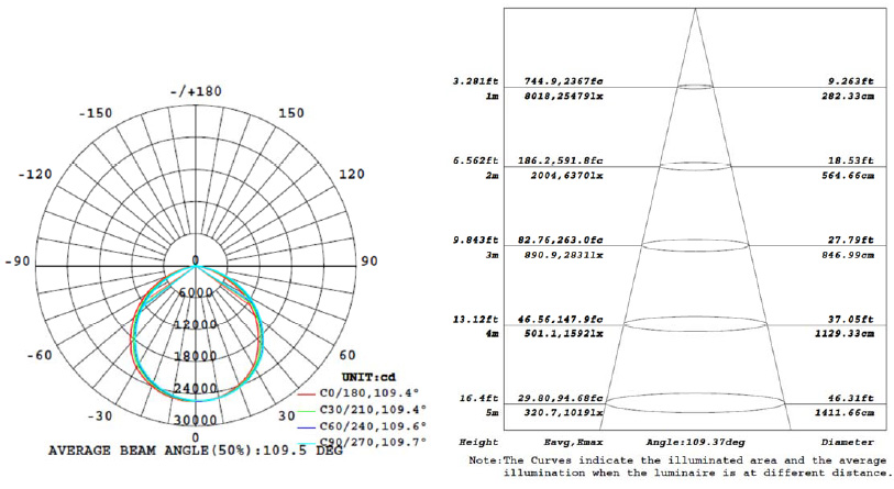 500w-illumination-diagram.jpg